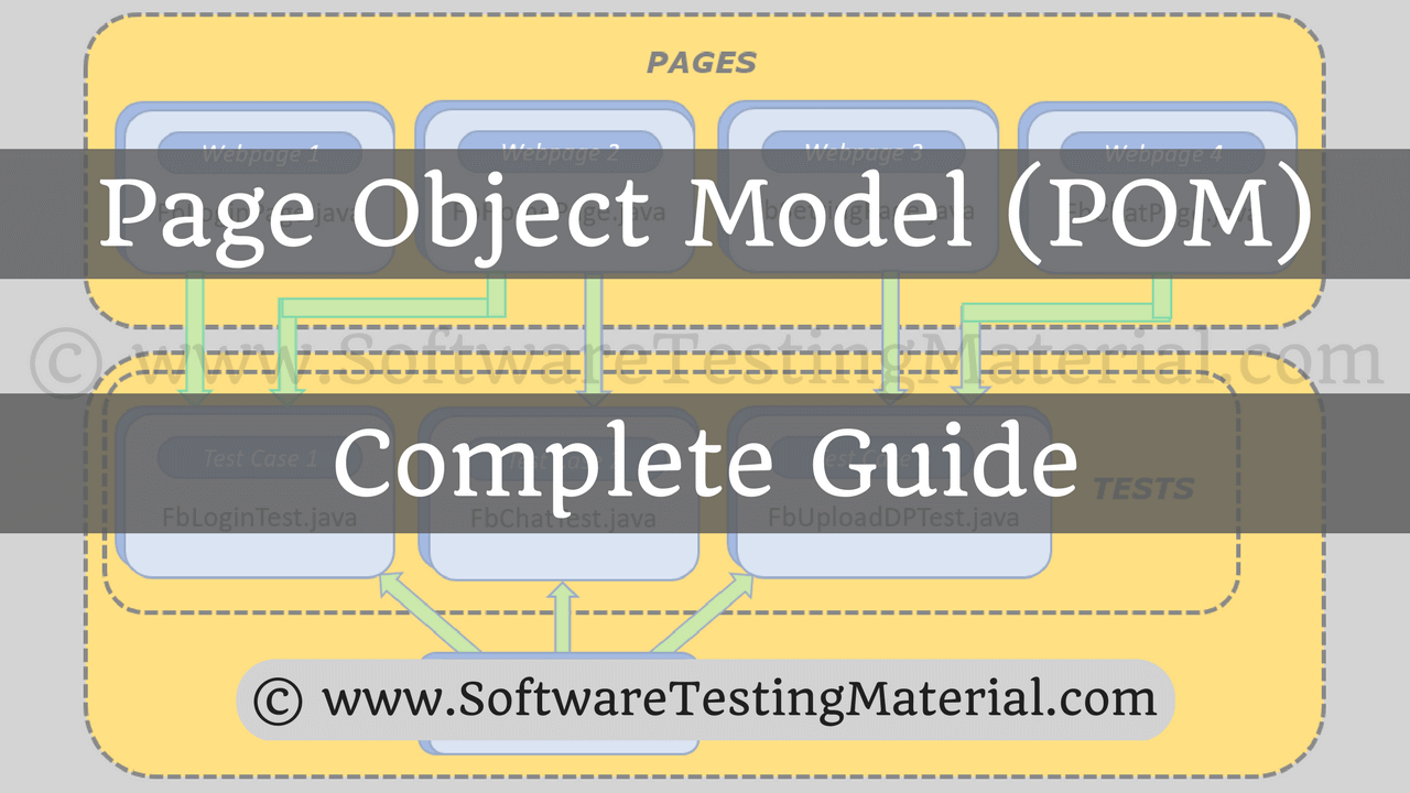 Page Object Model Design Pattern