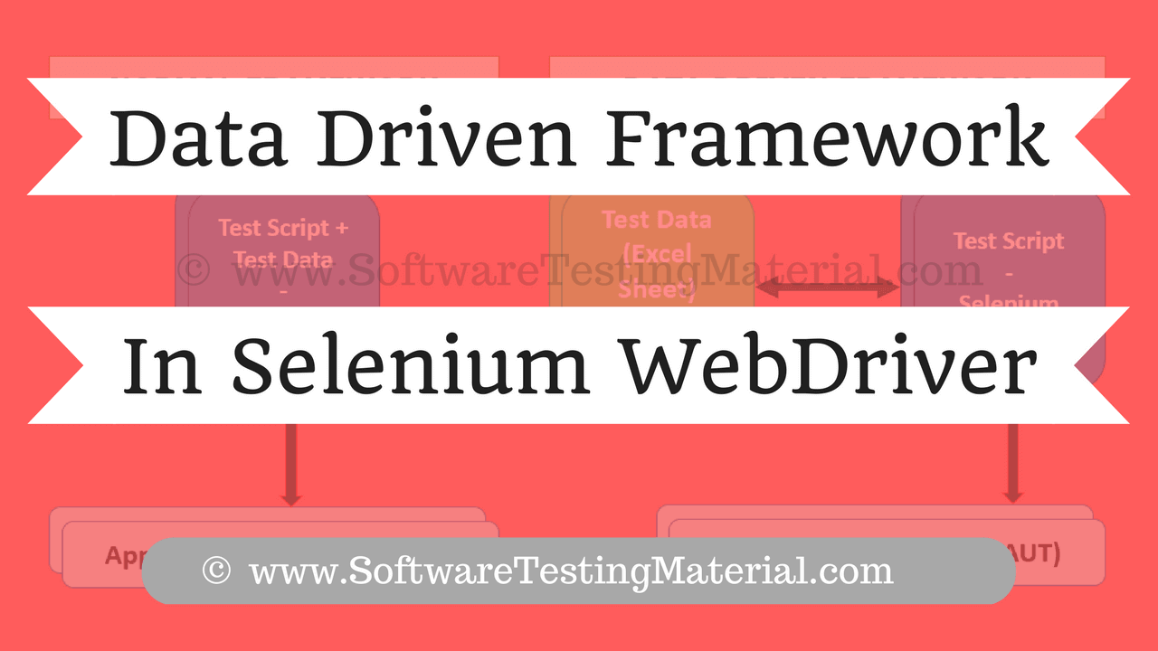 Data Driven Framework Selenium WebDriver
