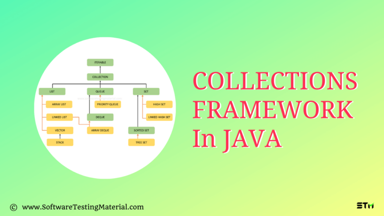 Collections Framework in Java