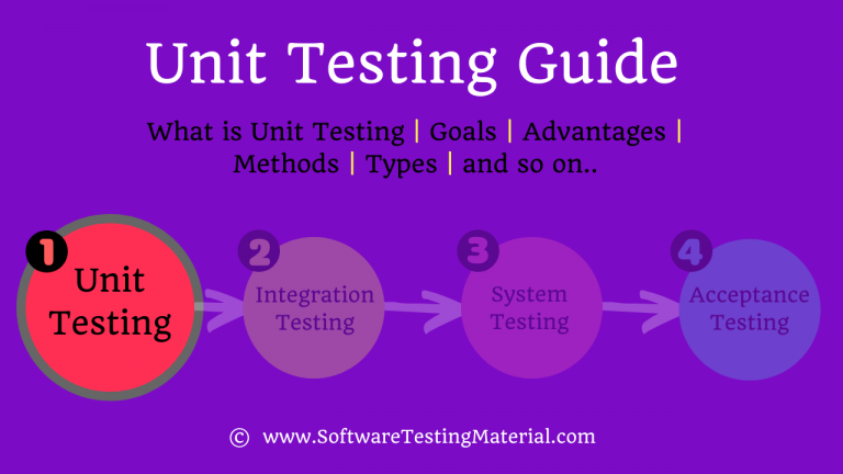 Unit Testing Guide| Software Testing Material