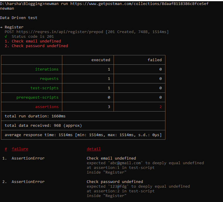Postman Collections Remotely Data Driven Test