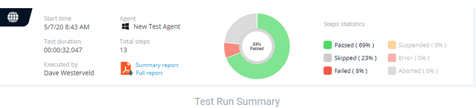 TestProject Reports Overview