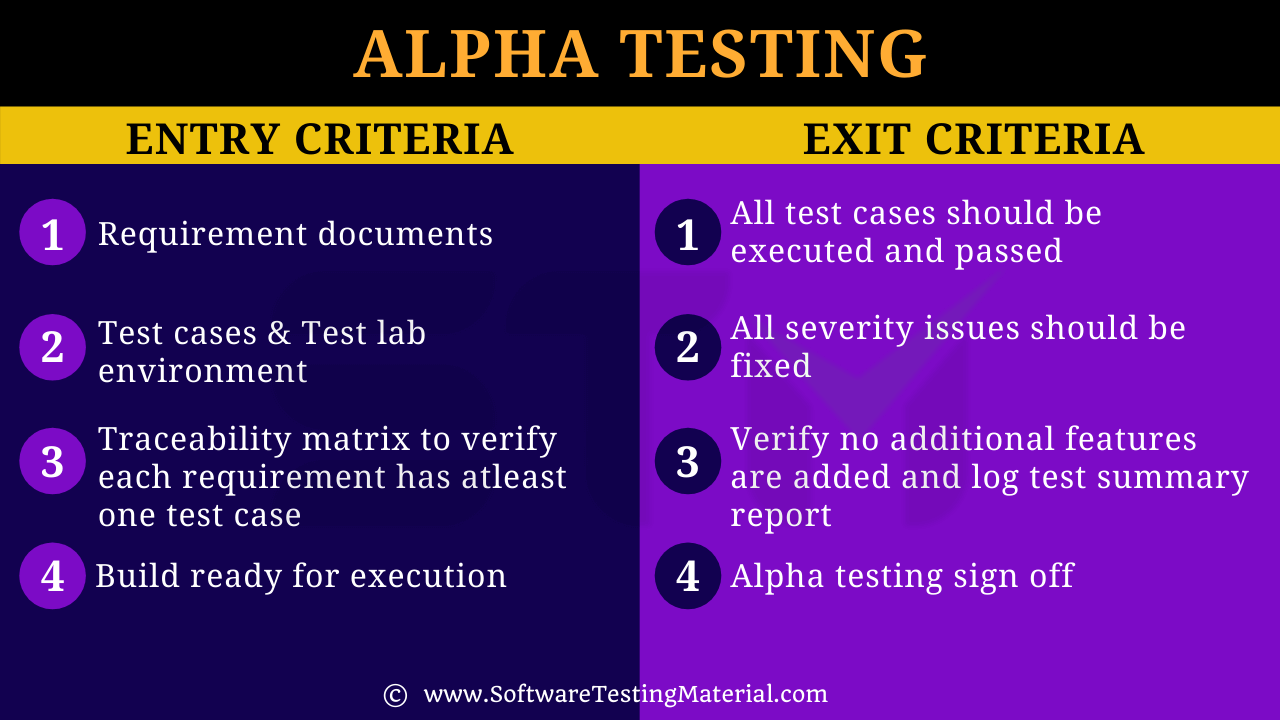 Alpha Testing Entry Exit Criteria