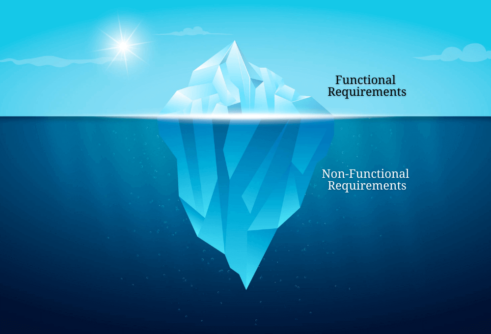 Functional Requirements And Non-Functional Requirements