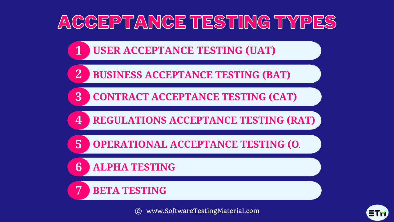 Acceptance Testing Types